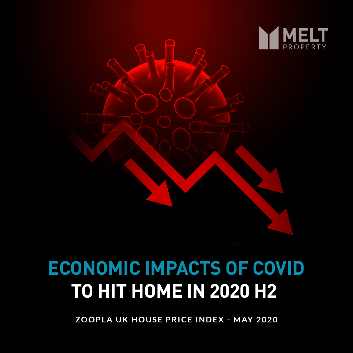 Economic impacts of COVID to hit home in 2020 H2