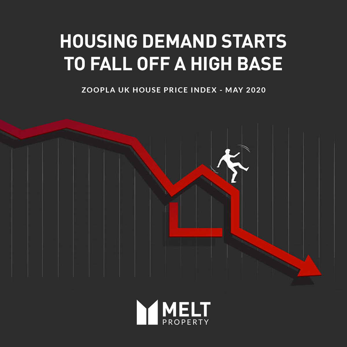 Housing demand starts to fall off a high base